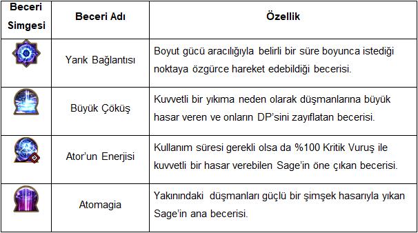 image 1-oyunpat